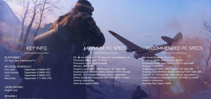 Battlefield V beta abierta