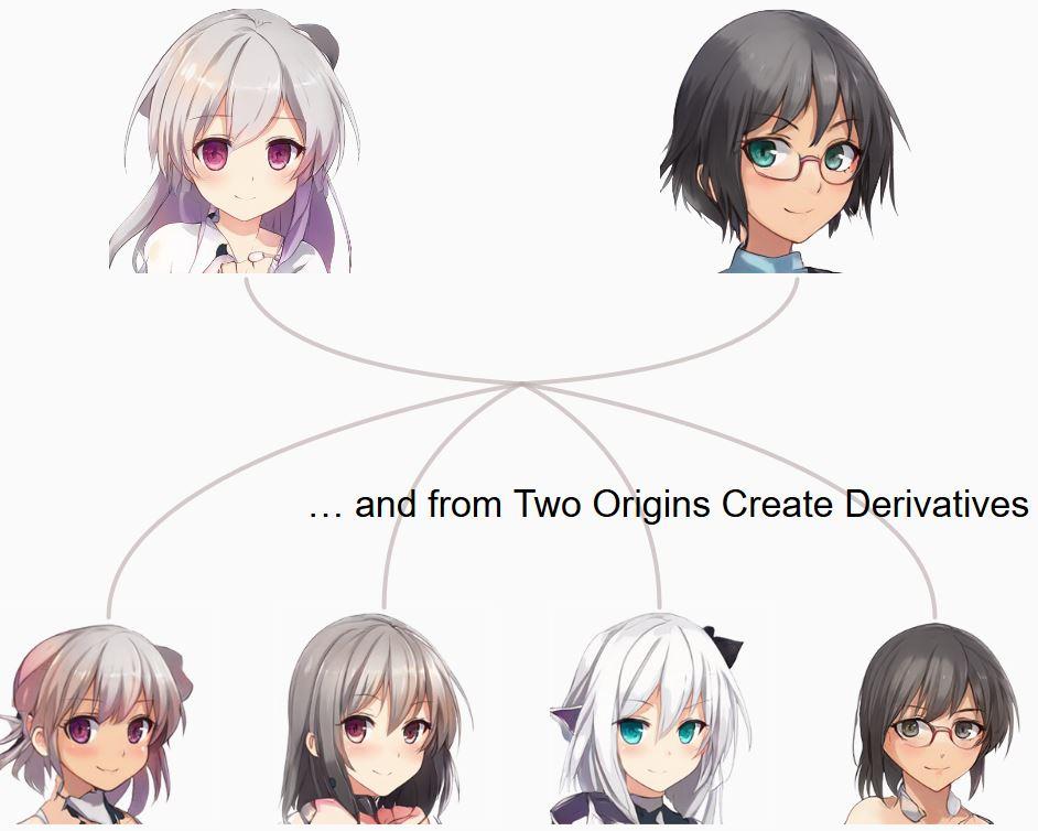 Crypko IA dibuja anime